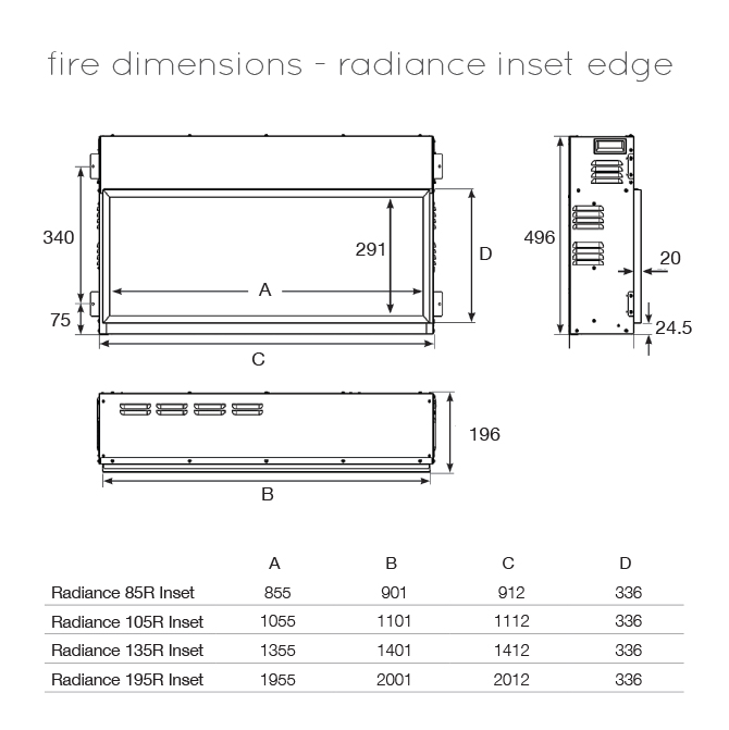 Radiance Edge Dimensions
