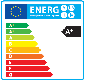Energy rating A+