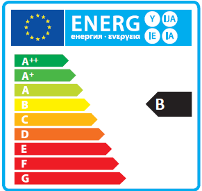 Energy rating B