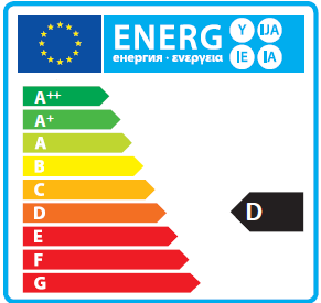 Energy rating D
