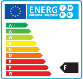 Energy efficiency rating F