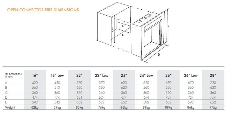 Stovax Riva open fire dimensions