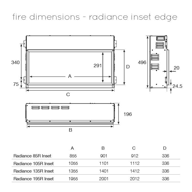 Radiance Edge Dimensions
