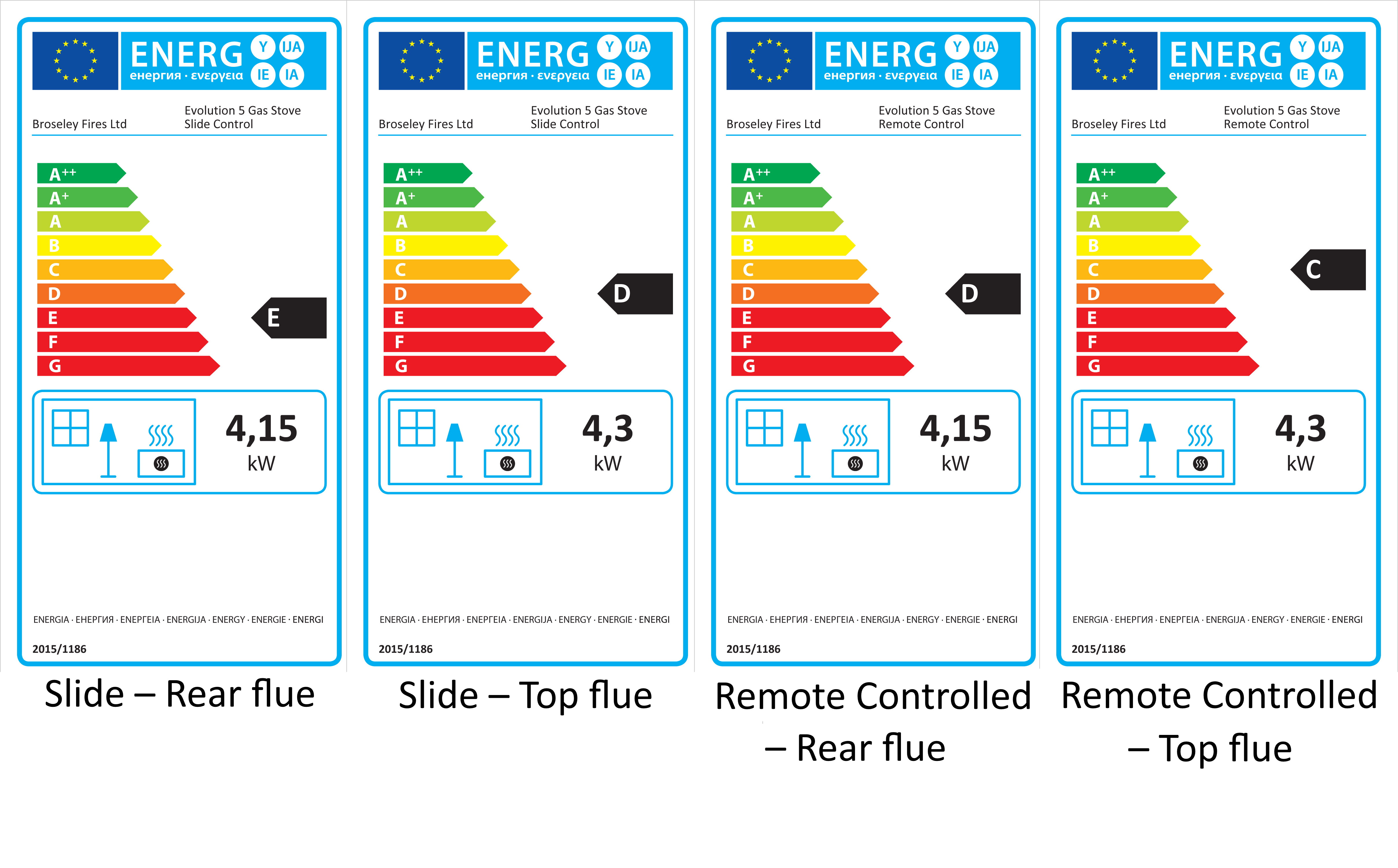 Broseley Evolution 5 gas stove energy ratings