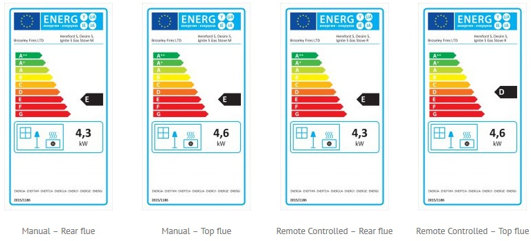 Broseley Ignite 5 gas efficiency labels